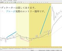 Nikkei225_signal 出品します ☆Day Trader Nikkei225_signal☆