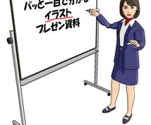 一目で伝わる、イラストで表現するプレゼン。Powerpoint文書作成します。
