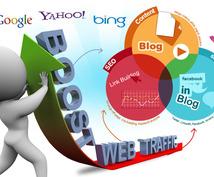 約15日!WEBサイトにターゲット絞って集客します 世界中!3つのキーワードでトラフィックを作り促進します。