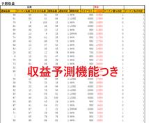 バイナリーオプション帳簿システム作ります 楽に続けられる!本当の勝率がわかる!しかもシミュレータ付き!