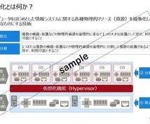 パワポ資料の作成と添削を行います ITベンダーで長年技術資料を作成していたインフラ技術者が対応