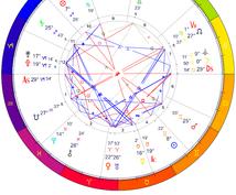 西洋占星術からご自身のことをみていきます いまのあなたにあう答えをみていきます。