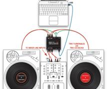 RANE Scratch Live2レンタルします 機材でお困りのDJ,オーガナイザーの方へ