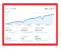 1日1回以上7日間ツイッターで広告をつぶやきます 【販売実績3200件】フォロワー約1万人に7日間拡散♪