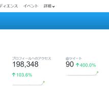 月間500万インプレのtwitterで宣伝します SNS紹介サービスに特化したサイトにて宣伝致します!!