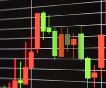 FXの本質+23/26ヶ月利益の安定手法提供します FXで勝てるようになりたい方に