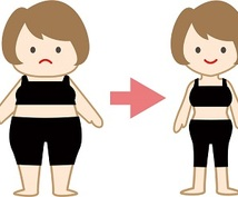 リバウンド・ストレスなし楽ちんダイエット法教えます ジム・サプリなし、実体験からの私のダイエット法は必見!
