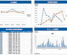 データ入力、集計の代行をします 金融分析でデータ集計のプロが手伝います。