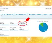 7日密着でSEOやアクセスアップのアドバイスします 270万PVブロガーが検索上位を狙うSEOの攻略を教えます!
