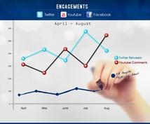 エンゲージメント向上&ファン獲得へ。あなたの運用しているFacebookページへアドバイスします!