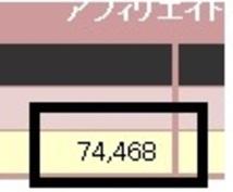 超シンプル!★月5万円をヤフーアフィリで稼ぐ実現可能ノウハウ!