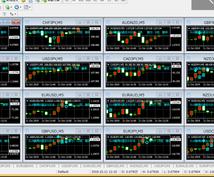 スマホでMT4を閲覧、操作する方法を教えます パソコンいらずで世界中どこにいてもチャート確認ができます。