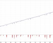 FXの手法を元金融マンが教えます テクニカルを一切使用しない!今からすぐに試せる手法