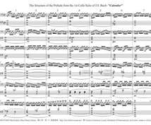 ソロ用、アンサンブル用の編曲をします あの曲がやりたい!でも楽譜がない…そんな方に!