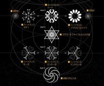 カバラ数秘術よるメール鑑定を致します ~水蓮のメール鑑定~理論的な占術を好まれる方へ