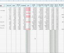 SpreadsheetでExcelへ株情報出します 所有株の日々の管理でお使いください