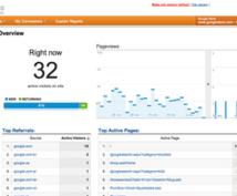 アナリティクスでサイト解析します ECサイトの売上3倍にした経験から問題点を洗い出します