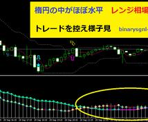 転換・基準線をサブウィンドウ表示するインジ売ります 一目均衡表の転換・基準線の傾きに色分けドットを表示するインジ