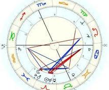 恋愛・仕事・金運…幸運が再び来る時期を占います 【西洋占星術】過去の幸運期の天体から未来の幸運期を占断します