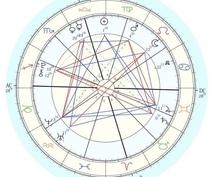 西洋占星術による更に詳しい使命鑑定をします 自分らしい生き方、本当の自分を見つけるオリジナル鑑定