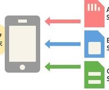 ドコモのスマホ SIMロック解除します 2015年5月以降にドコモから発売された機種が対象です。
