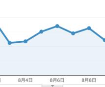 月120万PVメディアに広告を掲載します ココナラ最大規模。急成長中につきお得な価格になっております!