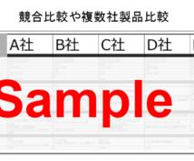 あなたにピッタリ!の業界情報・企業データ収集します 業界分析・製品比較・リサーチ等なんでもお任せください!