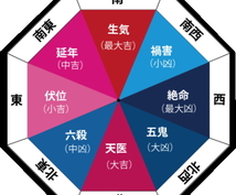 New■的確かつ迅速に優しさ重視(^^) 本当の開運を!!直感・陰陽道で解決!!■