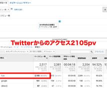 Twitter→ブログにアクセスを集める裏技ます Twitterをバズらせる方法を知りたい方必見!圧倒的再現性