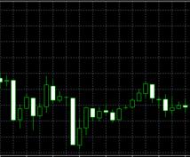 MT4用 複数のチャート表示時に重宝します 通貨ペアと時間足が小さくて見えないを解決します
