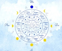 西洋占星術であなたの強みを猛プッシュします 自信がない方、もっと自信を持ちたい方におススメです