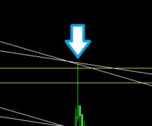 バイナリー ヒゲ先を捉えるライン教えます ライントレードの基本中の基本です!究極の斜め線!