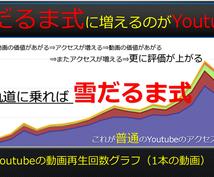 【2016最新版】海外テクニックでYoutube動画にSEO対策する激ヤバYoutube塾