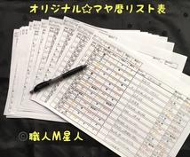 マヤ暦リスト表をPDFデータで販売いたします マヤ暦を勉強している人のための一覧表です!!!