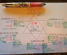 ソウルプラン☆あなたの魂の計画をお伝えします 生まれる時に決めた今の人生の計画(テーマ)を確認できます