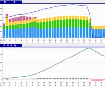 FP&宅建士があなたのライフプランを診断します 【グラフ&一覧表】レポート用紙を提出するのでイメージしやすい