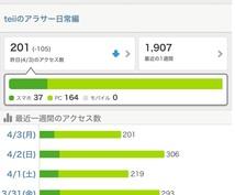 広告枠リニュ☆私のアメブロで宣伝代行します 1日200~400のPV数、女性読者が多いです