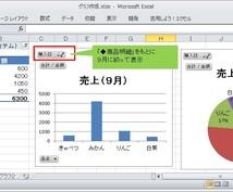 【エクセル】データ整理・グラフ作成代行します