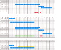 Numbersでシフト表作成します 完全自動シフト表で時間短縮したい方へ