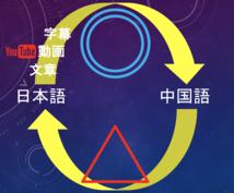 日本語=>中国語(繁/簡)翻訳や添削いたします 文章や動画字幕を中国語にしたい人にオススメです!