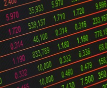 日米市場で取引される株式等の売買について検討します 価格の妥当性や売買タイミング等の尽きない悩みを解消