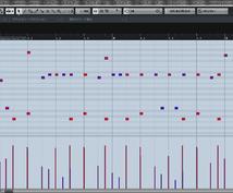 MIDIデータを生っぽい打ち込みに差し替えます 生楽器の中にある打ち込みが、浮いて気になっていませんか?