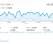 """国内アクセスGoogleアナリティクス計測OKます 【サイト・ブログの""""PV""""アップ お届けします!】"""