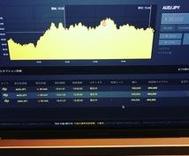 FXをやる上で必須な資金管理方法を教えます 資金管理の重要性が分からないあなたへ!