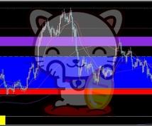 FX・ドル円:週間チャート分析します ディトレ、ハーフスィングがおすすめです