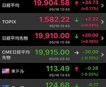 先物、FX、バイナリー、株式投資について教えます これから株式投資を始めたい方へオススメ♪