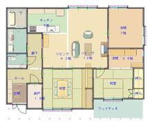 ブログ・ノウハウ系記事・SEO対策記事を作成します 新築・建売・不動産関連系ジャンル専用