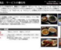 公庫融資快諾!飲食店舗開業の事業計画書お見せします 2017年、飲食店を開業した時の資料です