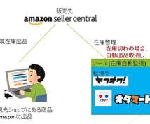 初回限定】Amazon無在庫転売ツール提供します お試し用の30日間お試しとなります。