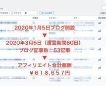 ブログ開設60日で61万円稼いだ全てを継承します 小手先のテクニックでは稼ぐことができないことに気付かれた方へ